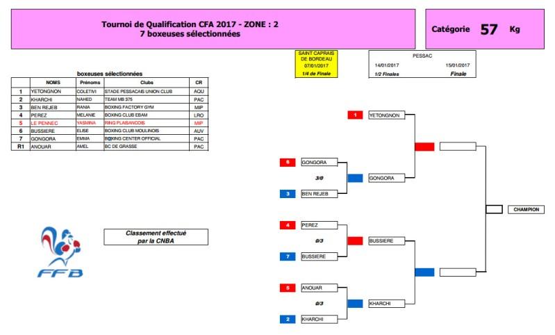 tournoi-de-qualif-cfa-2017-maj