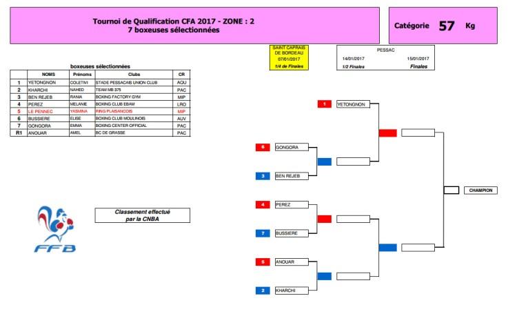 tournoi-de-qualif-cfa-2017